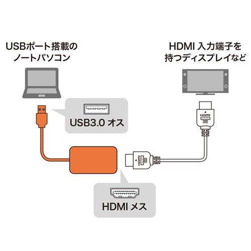 ディスプレイアダプタ接続例