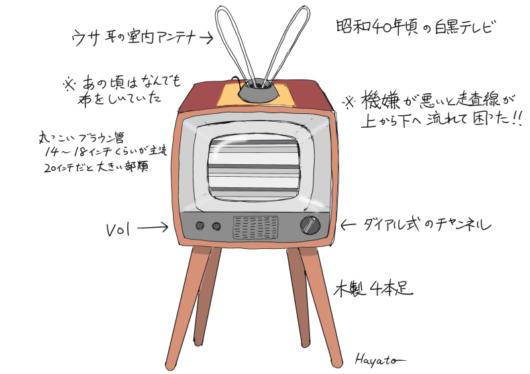 昭和40年頃の白黒テレビ