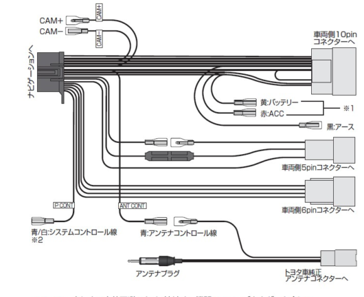 KNA-200WT配線図