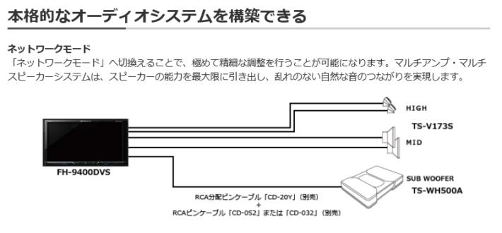ネットワークモードシステム図